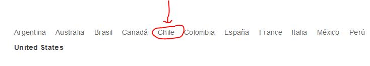 loogares chile click