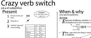 verb chart 3