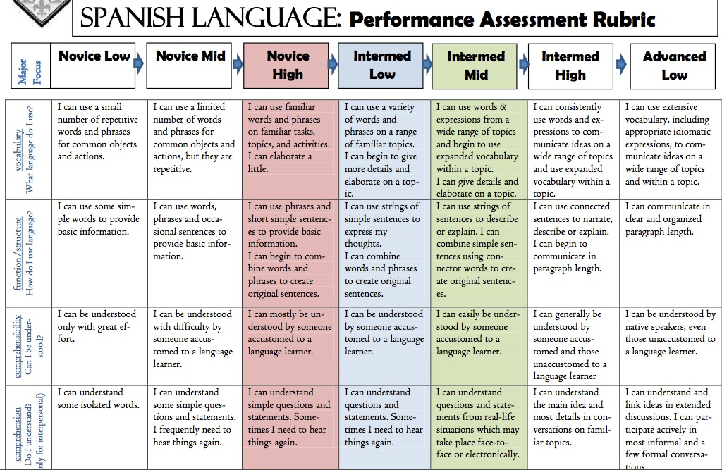 rubric screen shot
